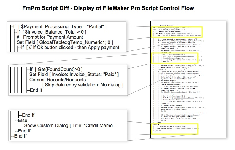 FmPro Script Diff - Graphical Control Flow Display