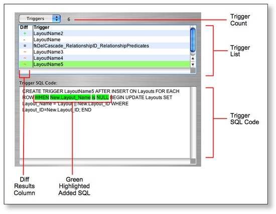 SQLite Diff - Triigger Results - Green Highlighted SQL